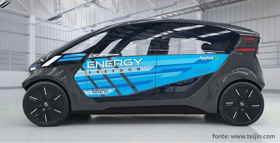 Tetto solare: soluzione sostenibile per auto elettriche